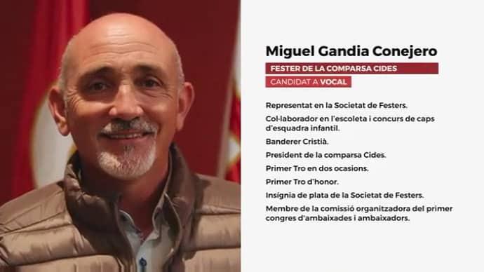 Miguel Gandía Conejero