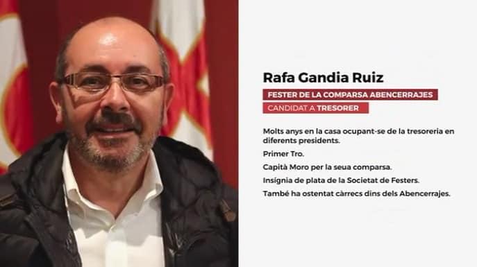 Rafa Gandía Ruiz
